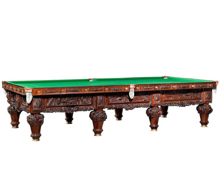 "Toàn cảnh bàn ""The History of Australia Billiard Table"""